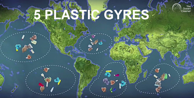 8 Million Tons of plastic is dumped at sea each year. Becoming 5 massive gyres that pollute the oceans for decades  - Plastic is not fantastic, lover